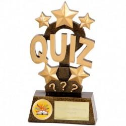 Pinnacle6 Quiz