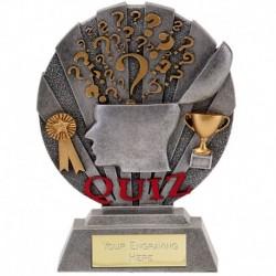 Quiz Egg head
