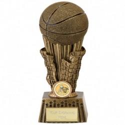 Basketball Focus